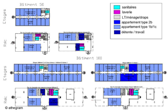 schema résidences étudiantes HEC